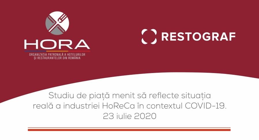 coperta infografic cu studiu restograf și HORA despre situația restaurantelor afectate de COVID-19